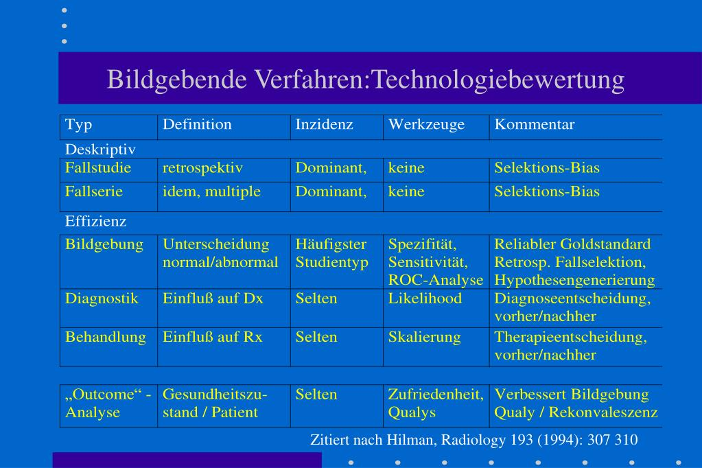 Bildgebende Verfahren:Technologiebewertung