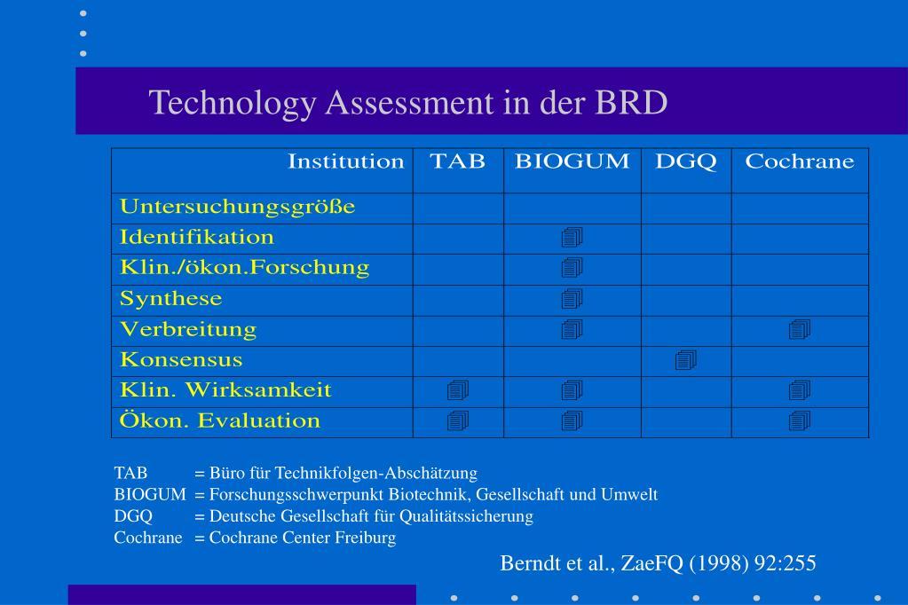 Technology Assessment in der BRD