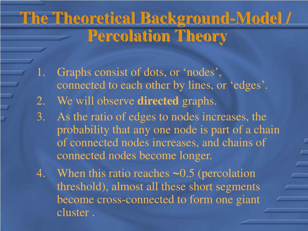 The Theoretical Background-Model /