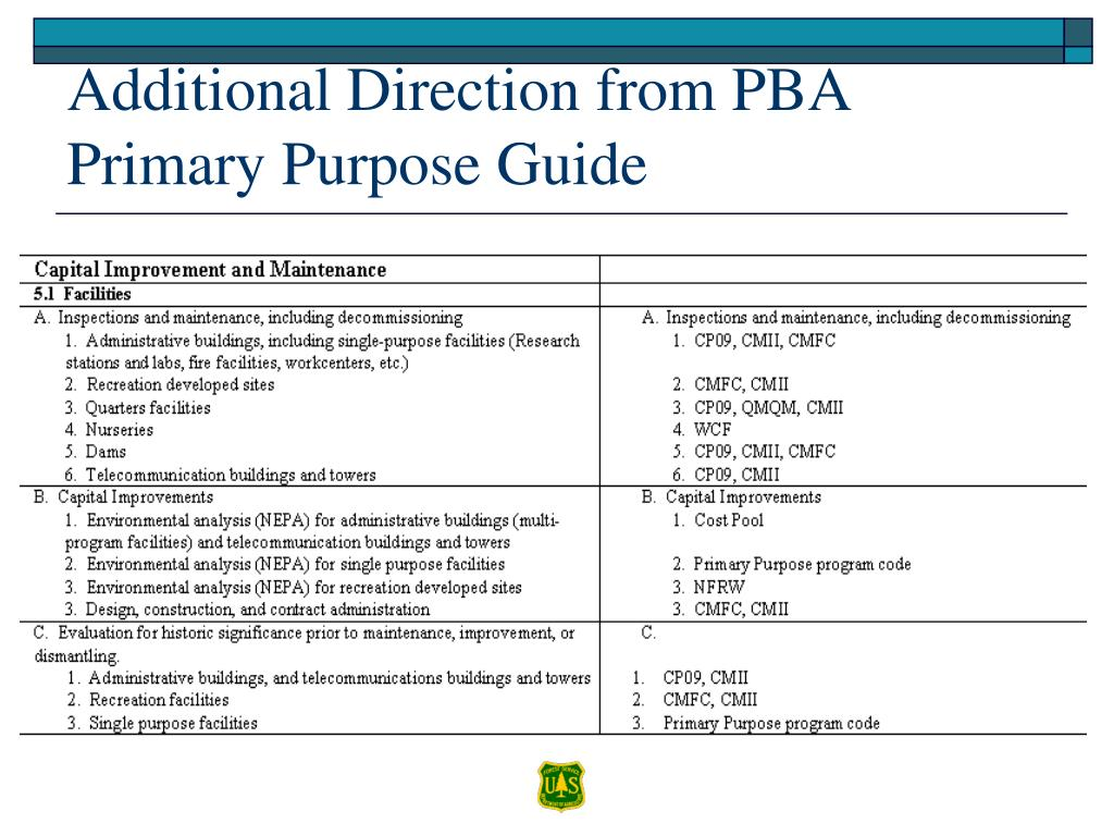 Additional Direction from PBA Primary Purpose Guide