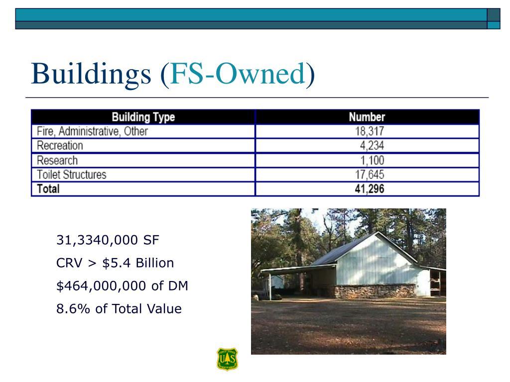 Buildings (