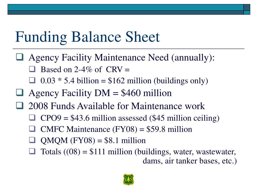 Funding Balance Sheet