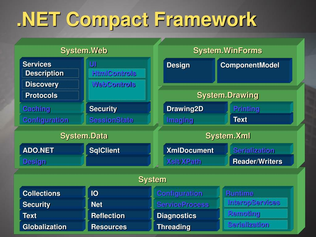 System.Web