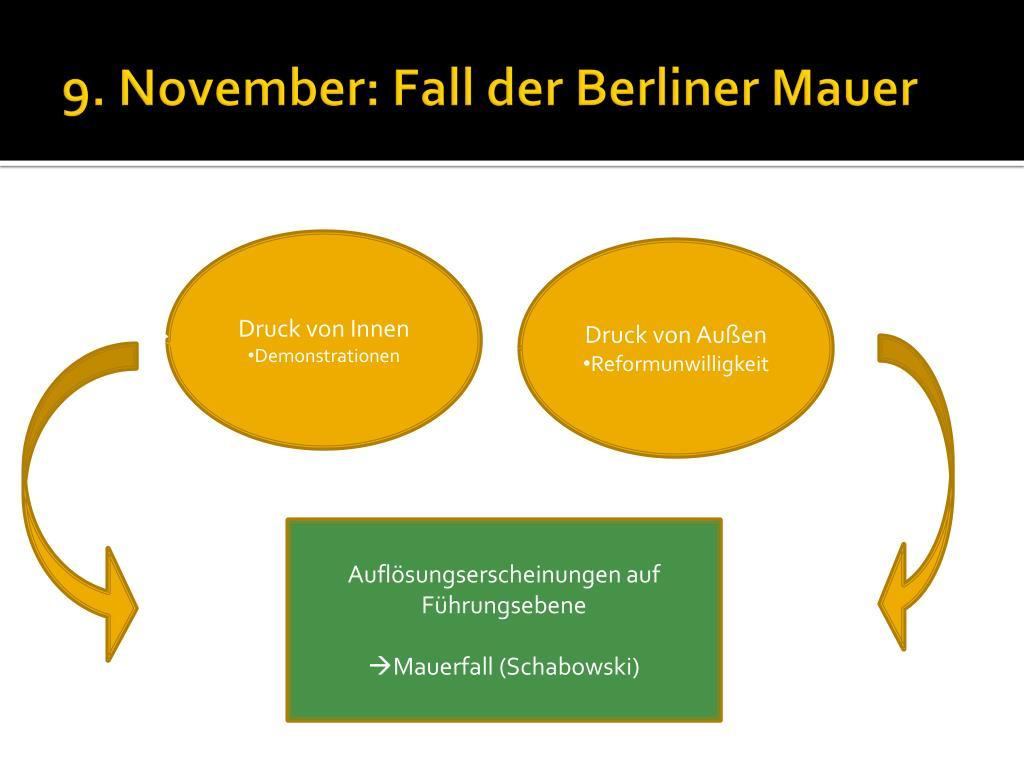 9. November: Fall der Berliner Mauer