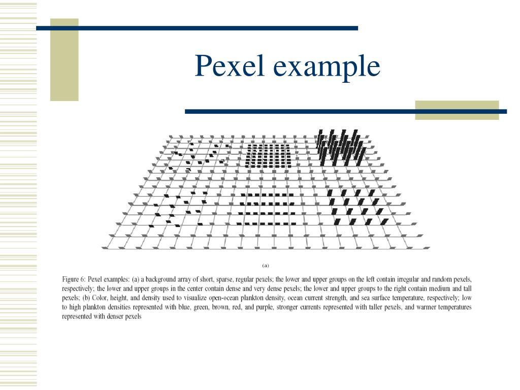 Pexel example