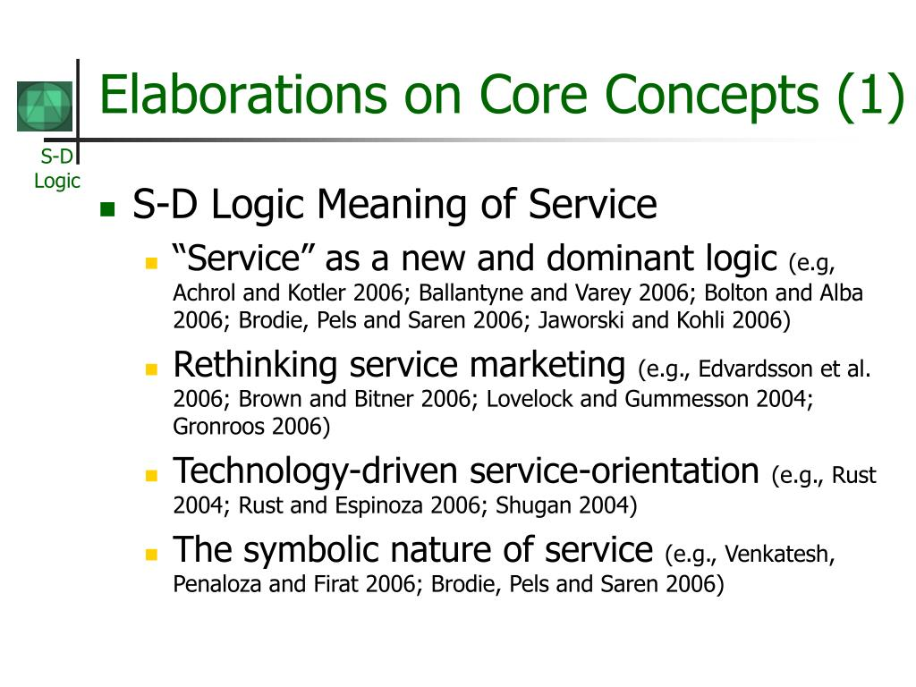 Elaborations on Core Concepts (1)