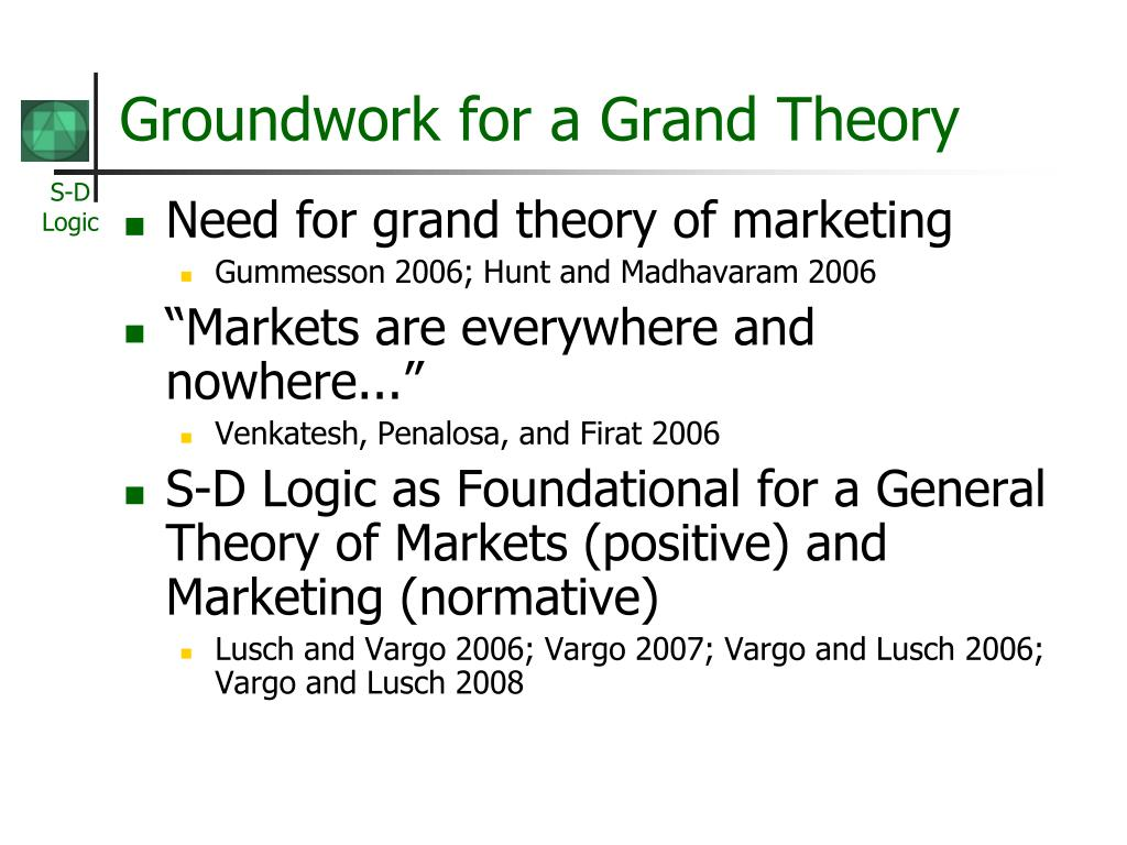 Groundwork for a Grand Theory