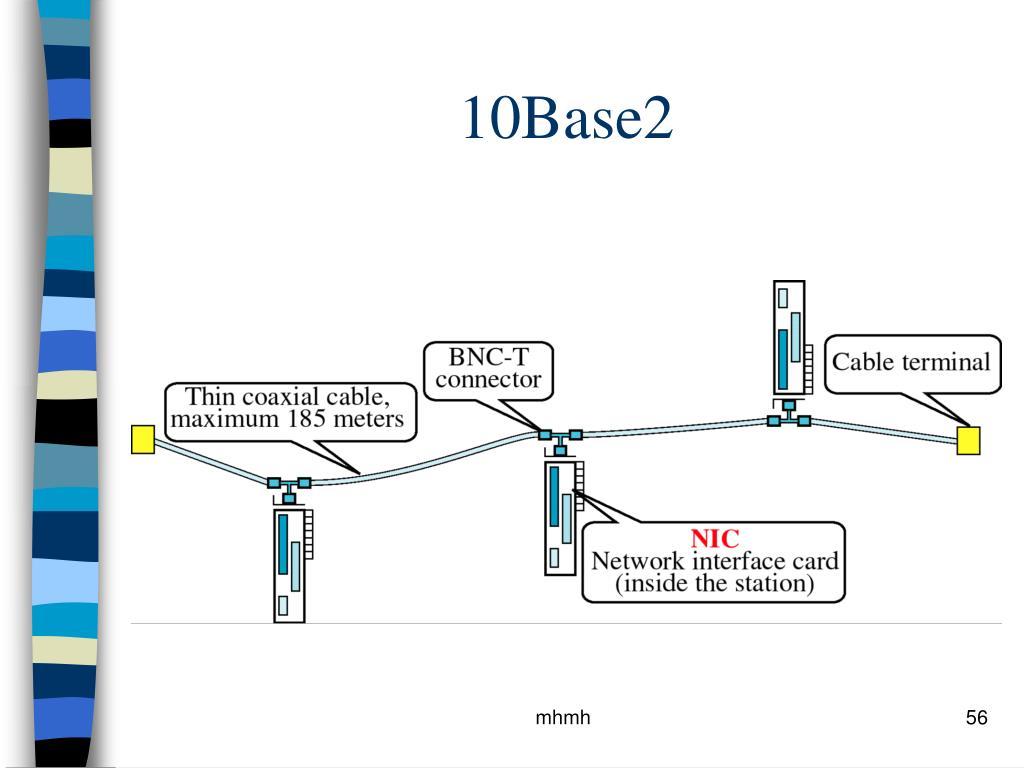 10Base2