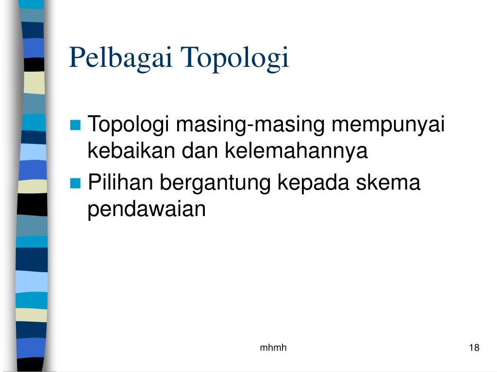 Pelbagai Topologi