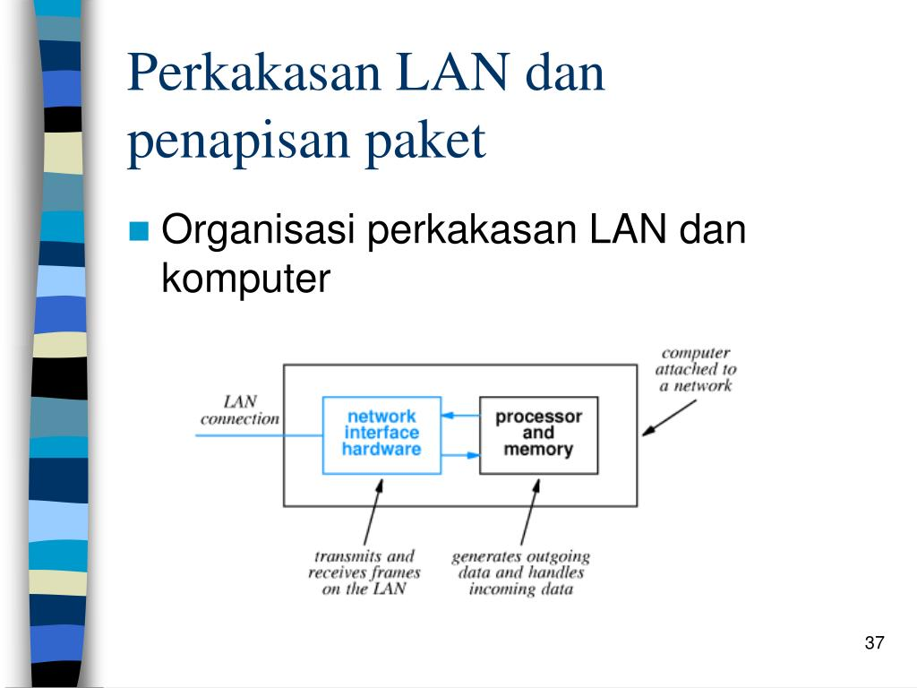 Perkakasan LAN dan
