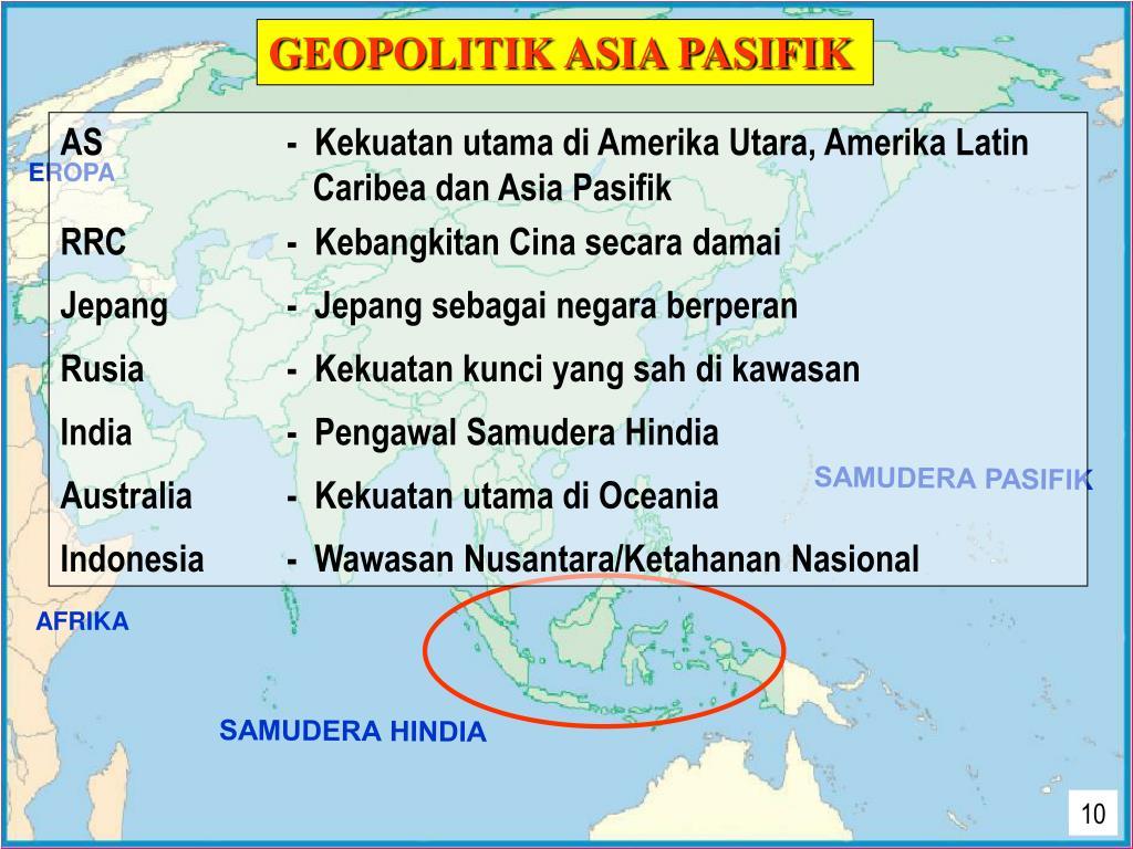 GEOPOLITIK ASIA PASIFIK