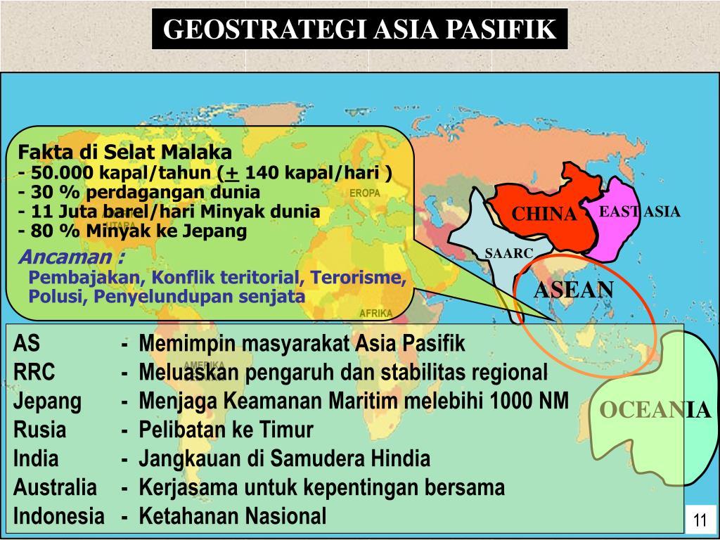 GEOSTRATEGI ASIA PASIFIK