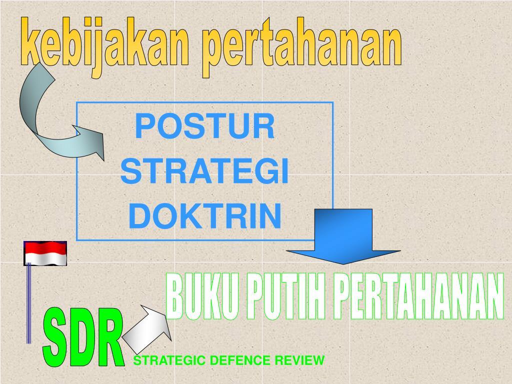 kebijakan pertahanan
