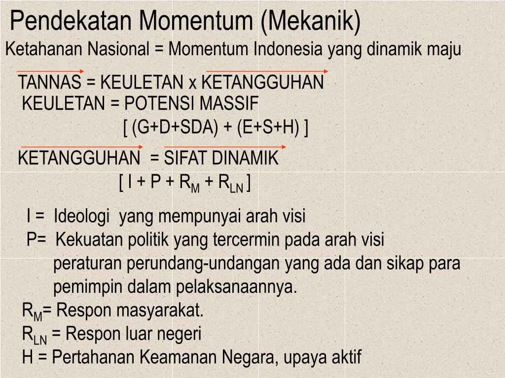 Pendekatan Momentum (Mekanik)