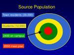 source population