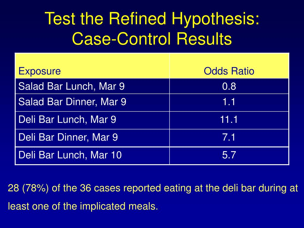 Test the Refined Hypothesis: