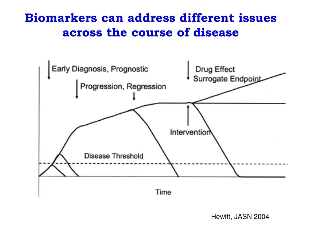 Biomarkers can address different issues across the course of disease