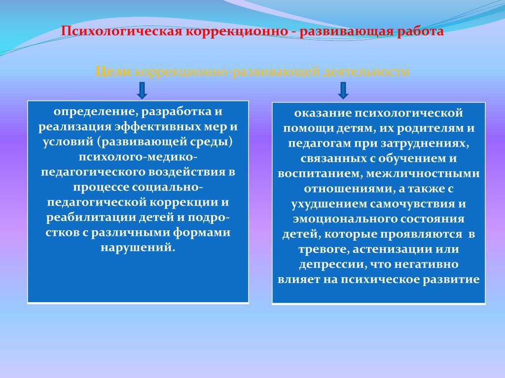 Психологическая коррекционно - развивающая работа