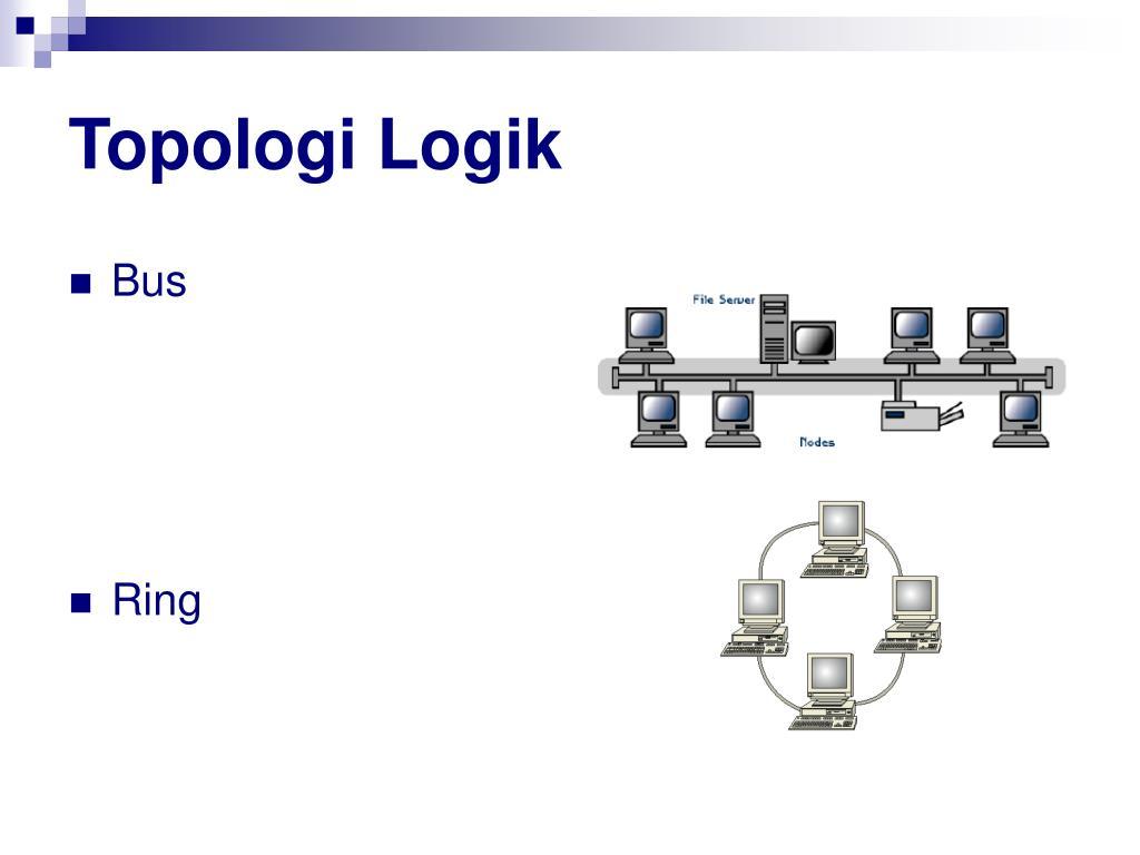 Topologi Logik