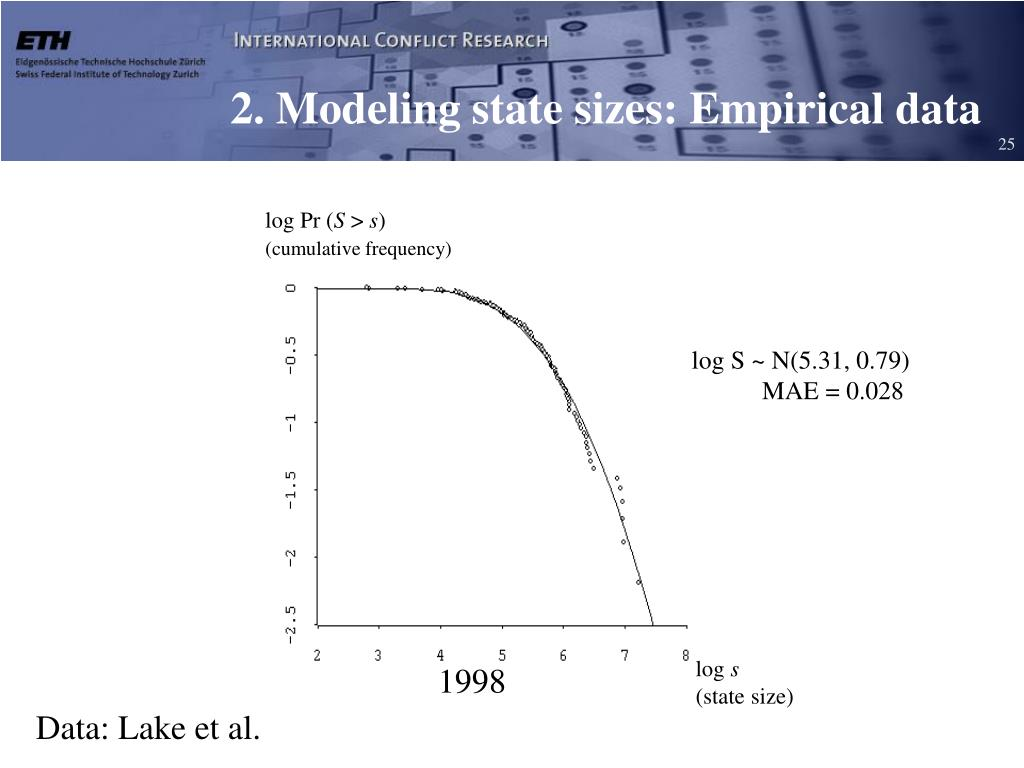 2. Modeling state sizes: Empirical data