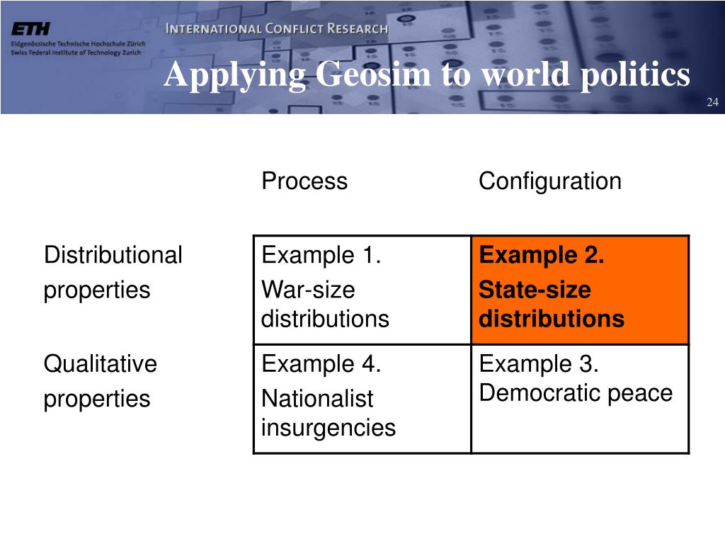 Applying Geosim to world politics