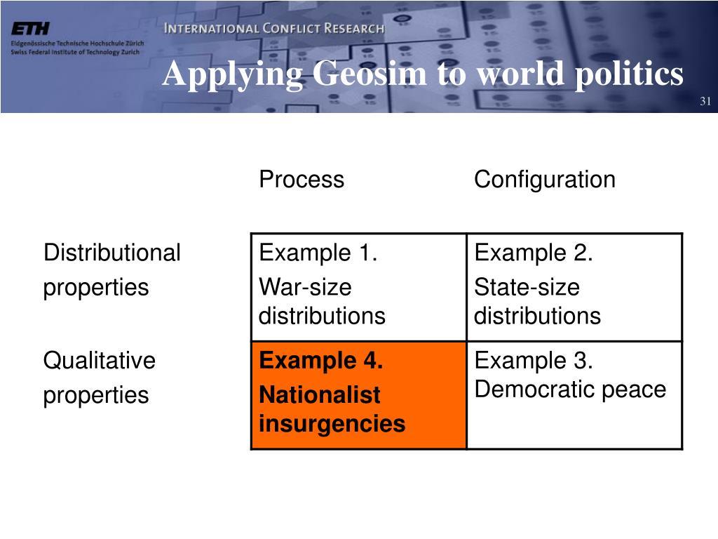 Applying Geosim to world politics
