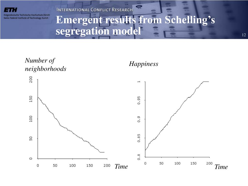 Emergent results from Schelling's segregation model