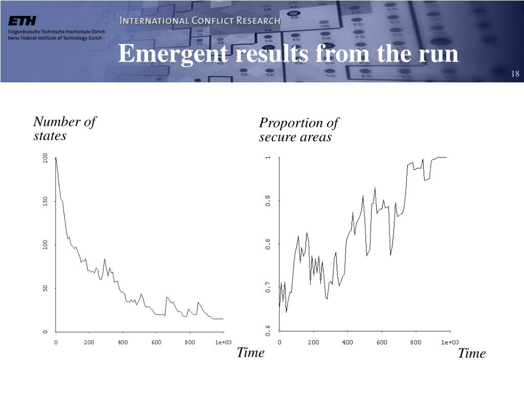 Emergent results from the run