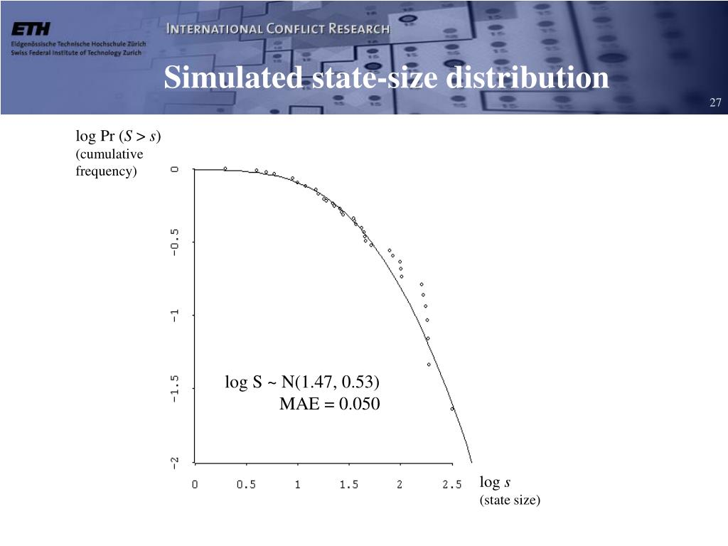 Simulated state-size distribution