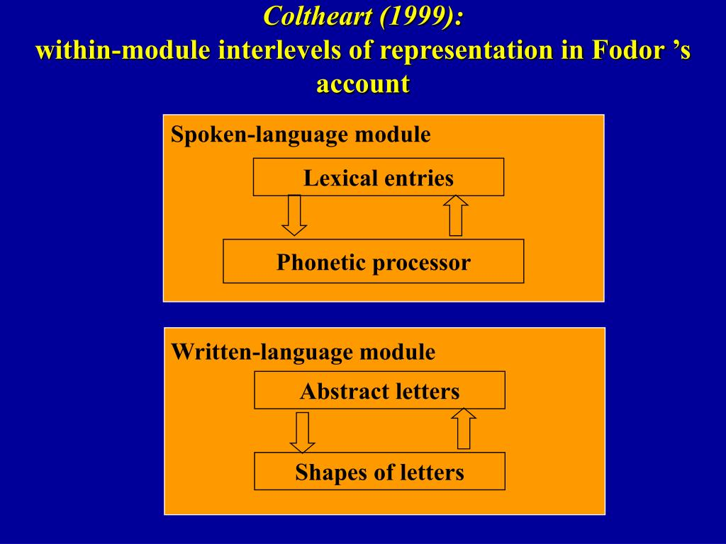 Coltheart (1999):