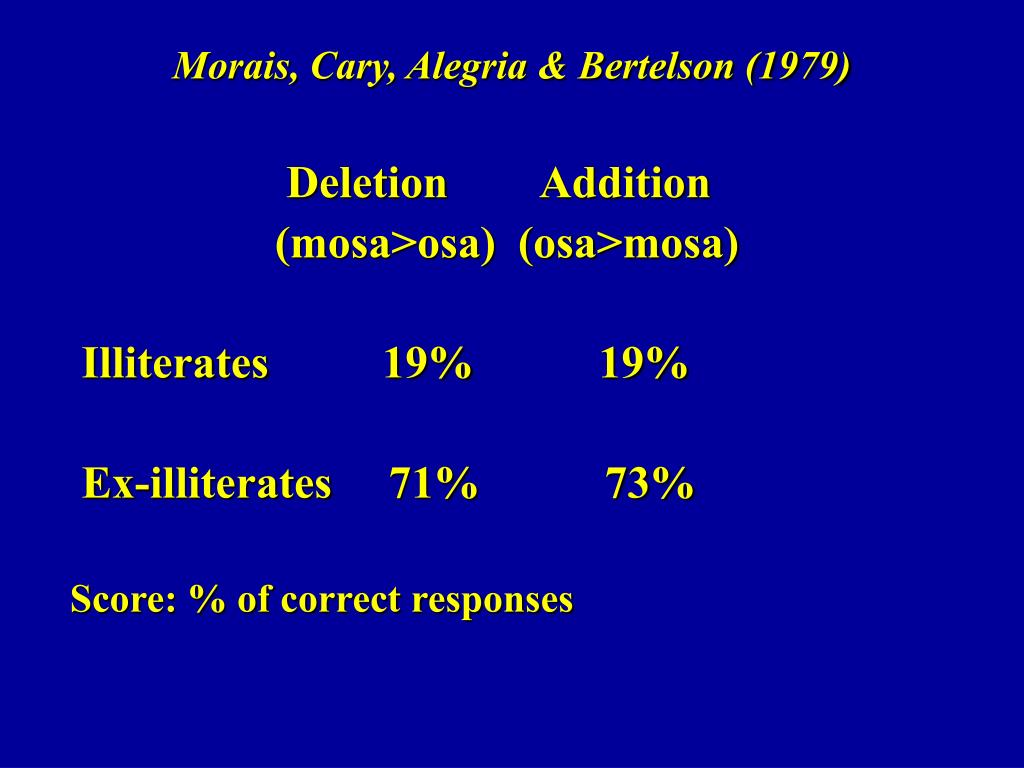 Morais, Cary, Alegria & Bertelson (1979)