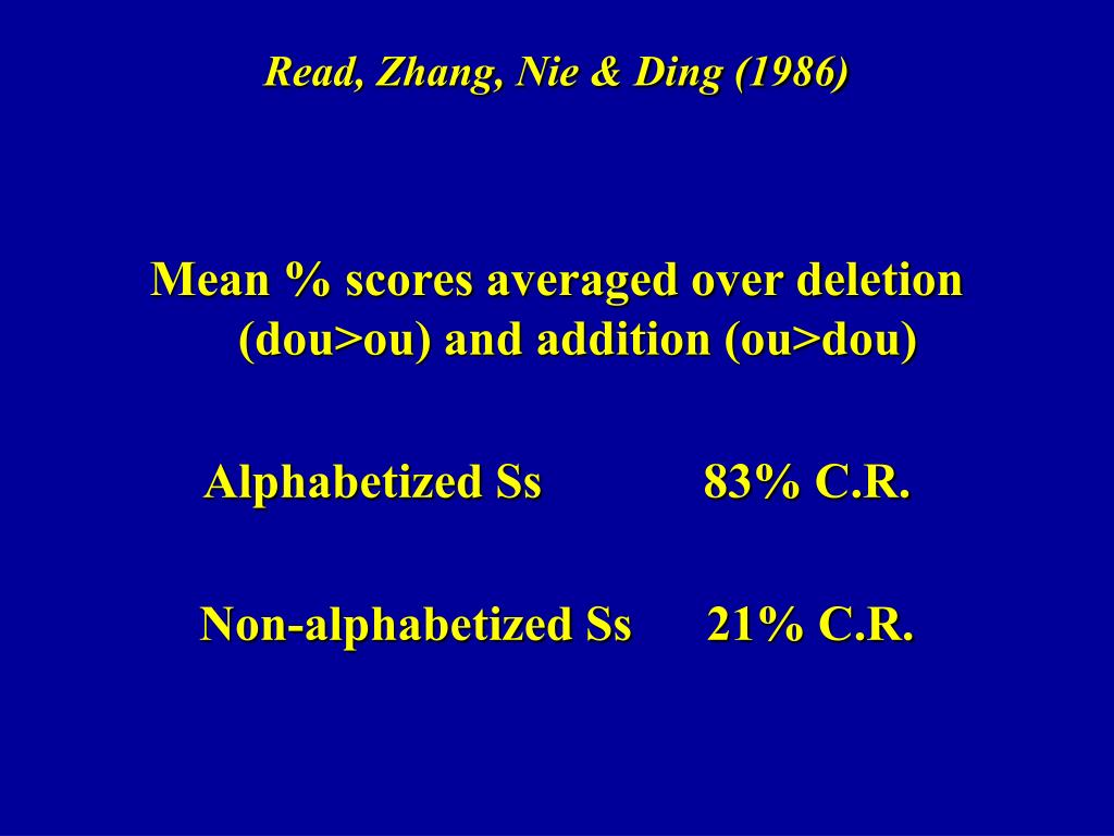 Read, Zhang, Nie & Ding (1986)