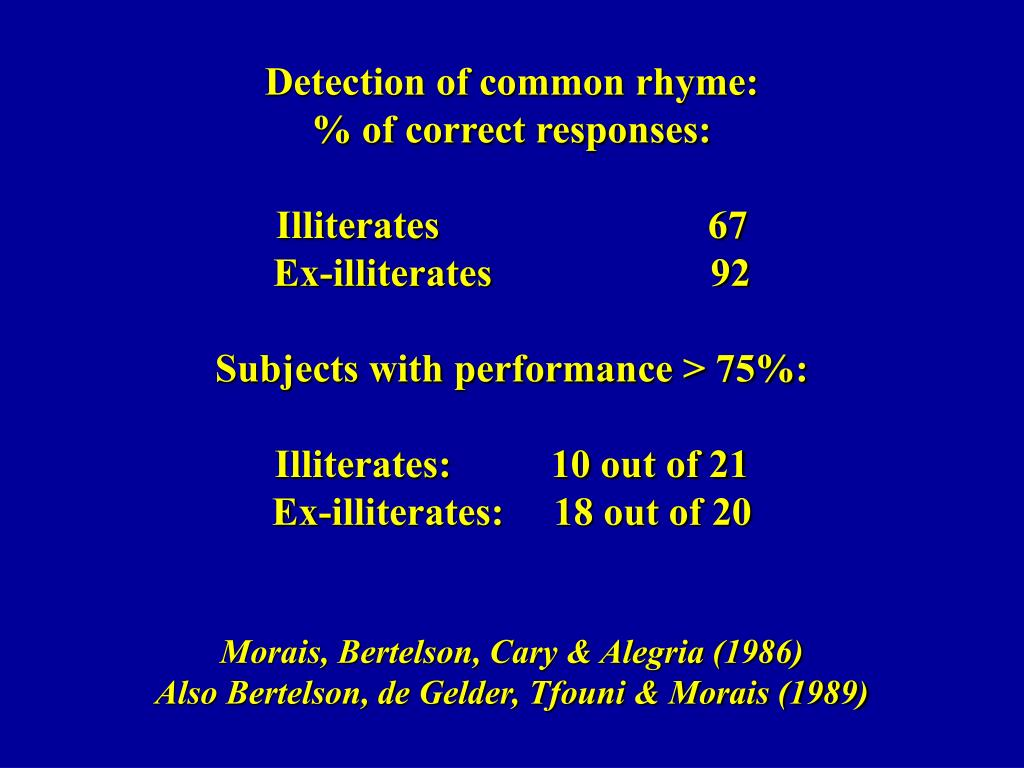 Detection of common rhyme: