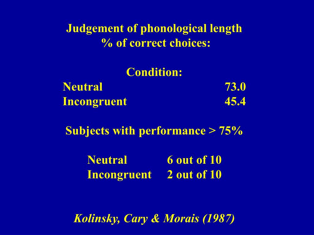 Judgement of phonological length
