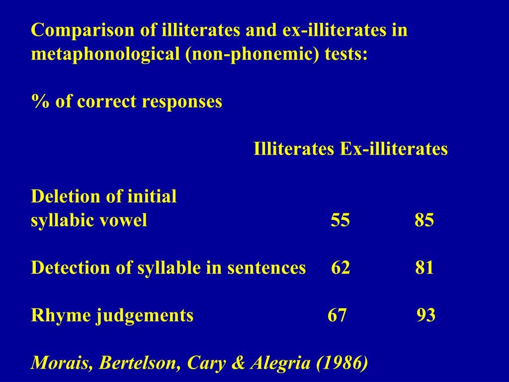 Comparison of illiterates and ex-illiterates in metaphonological (non-phonemic) tests:
