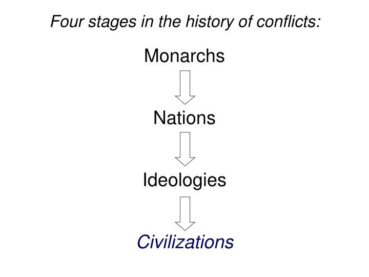 Four stages in the history of conflicts: