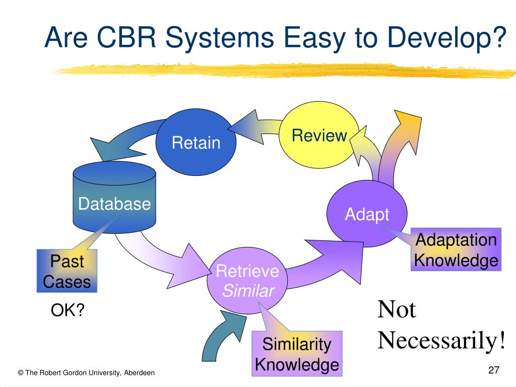 Are CBR Systems Easy to Develop?
