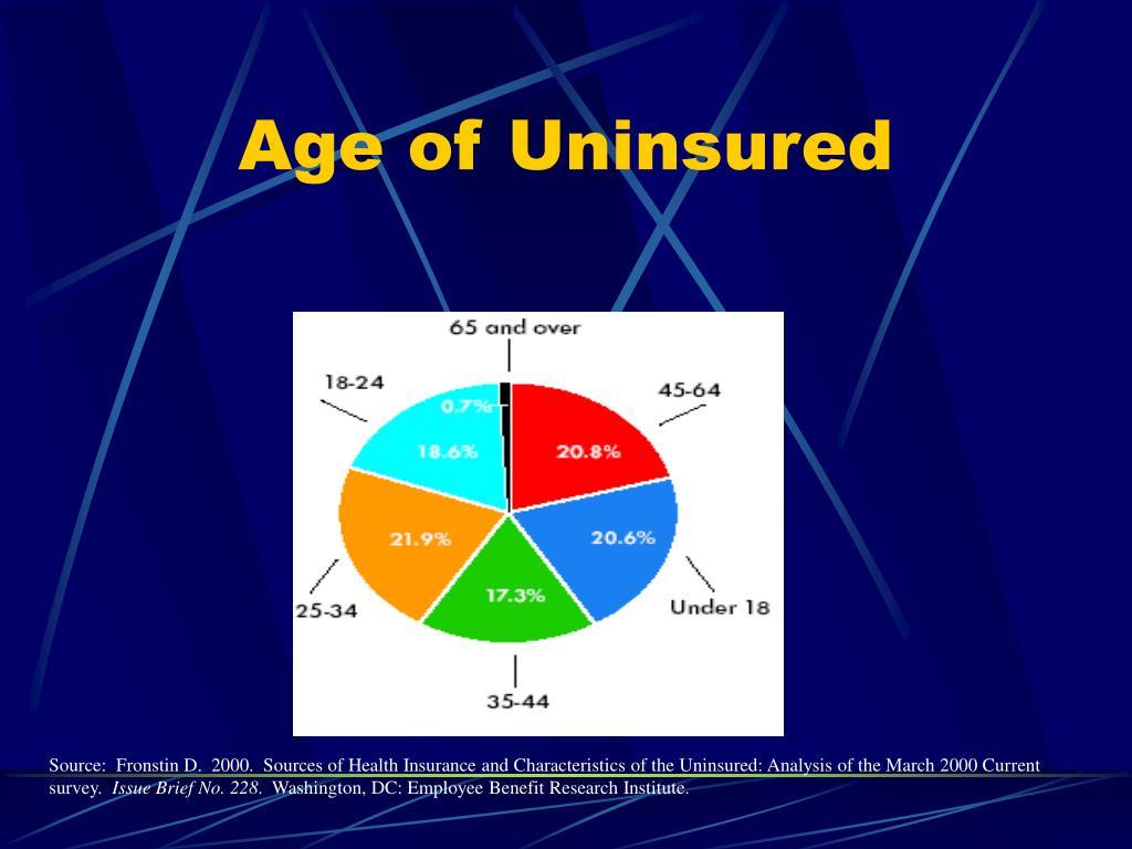 Age of Uninsured