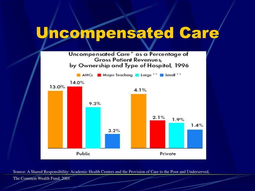 Uncompensated Care