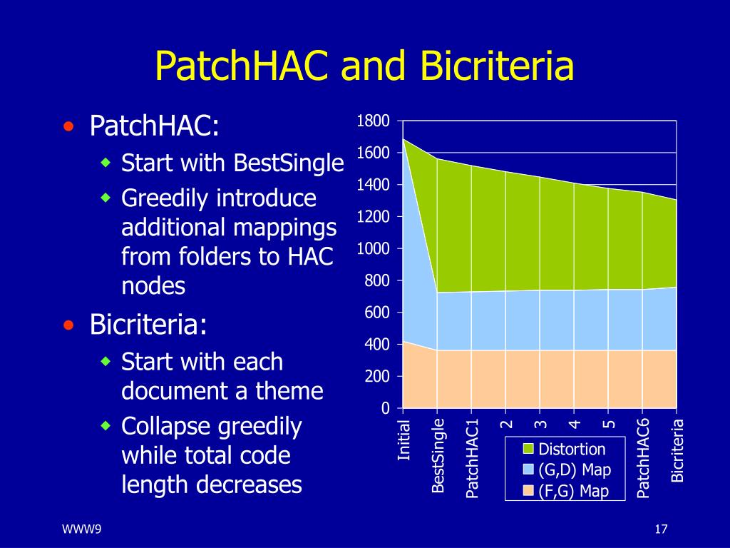 PatchHAC and Bicriteria