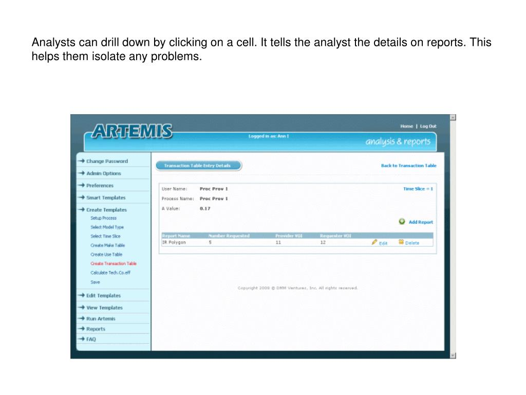 Analysts can drill down by clicking on a cell. It tells the analyst the details on reports. This helps them isolate any problems.
