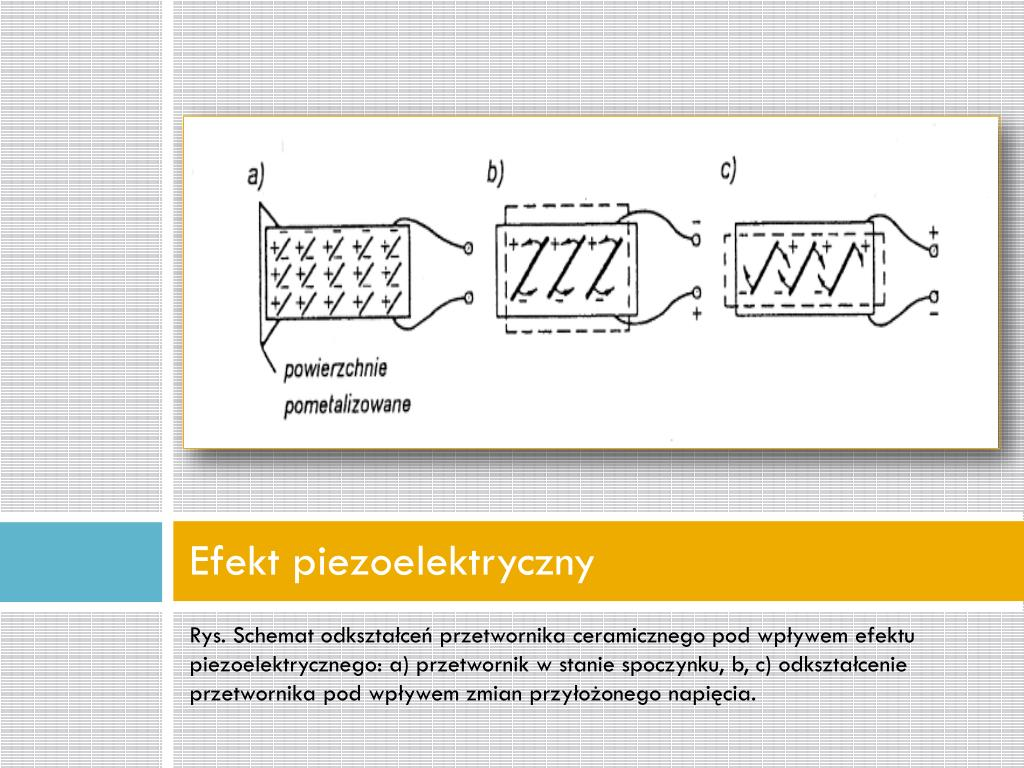 Efekt piezoelektryczny
