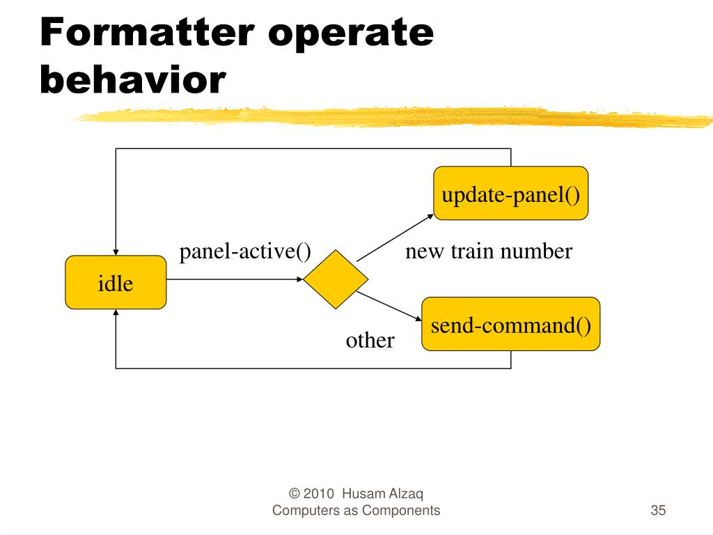 Formatter operate behavior