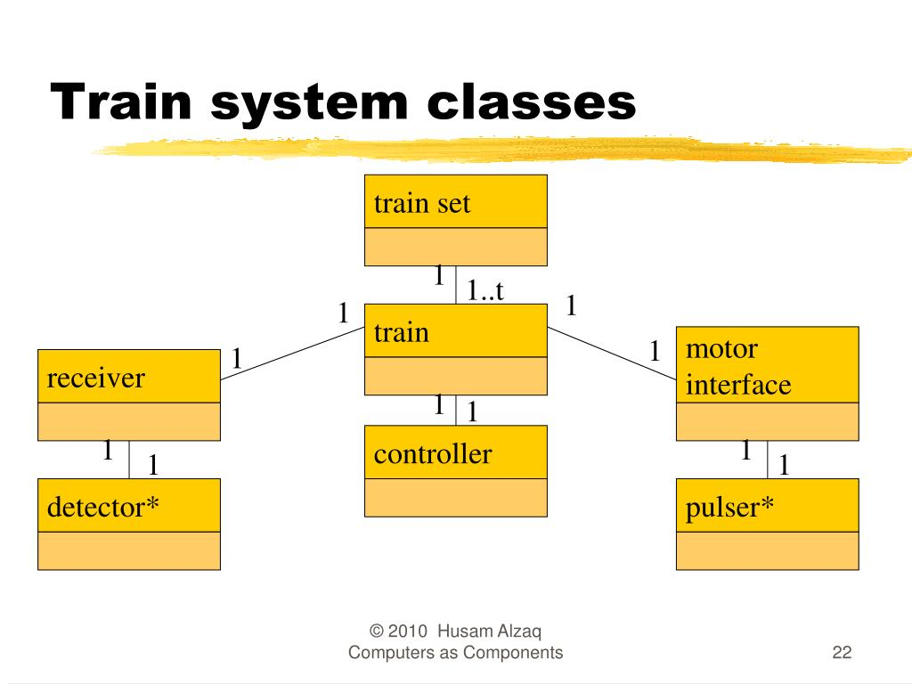 Train system classes