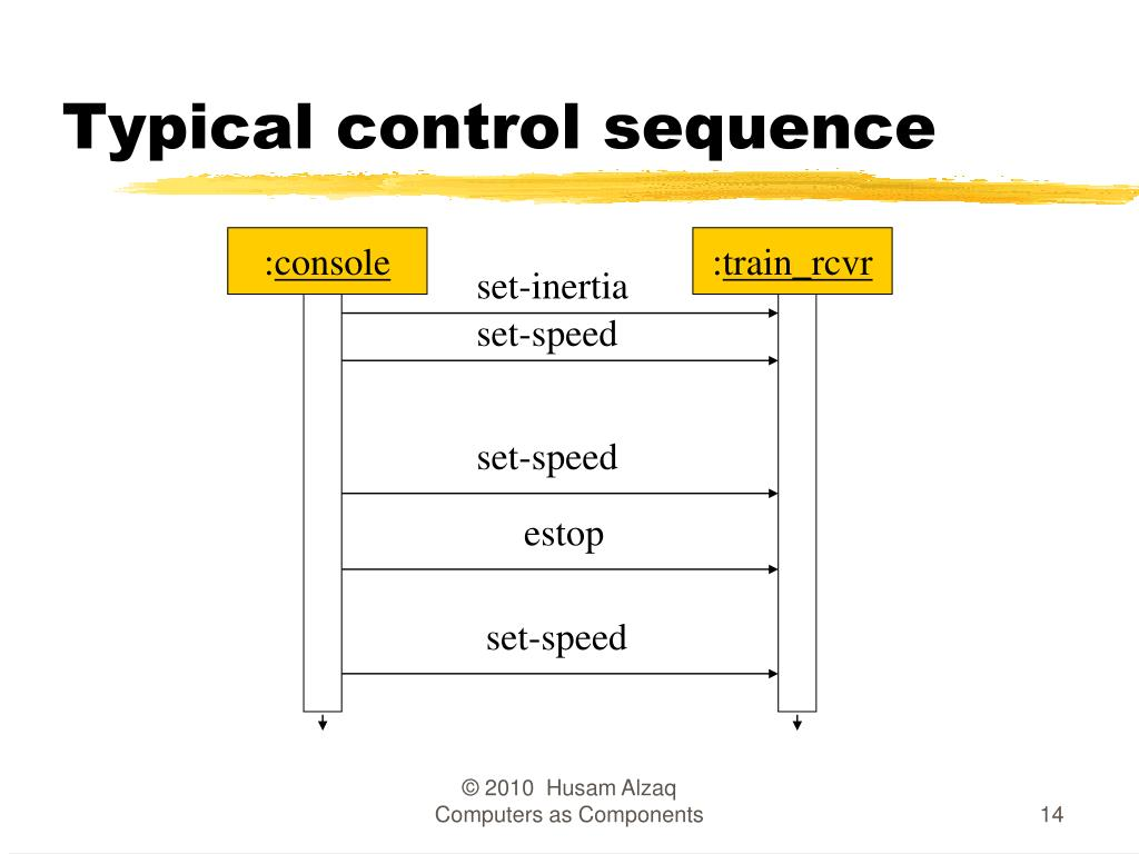 Typical control sequence