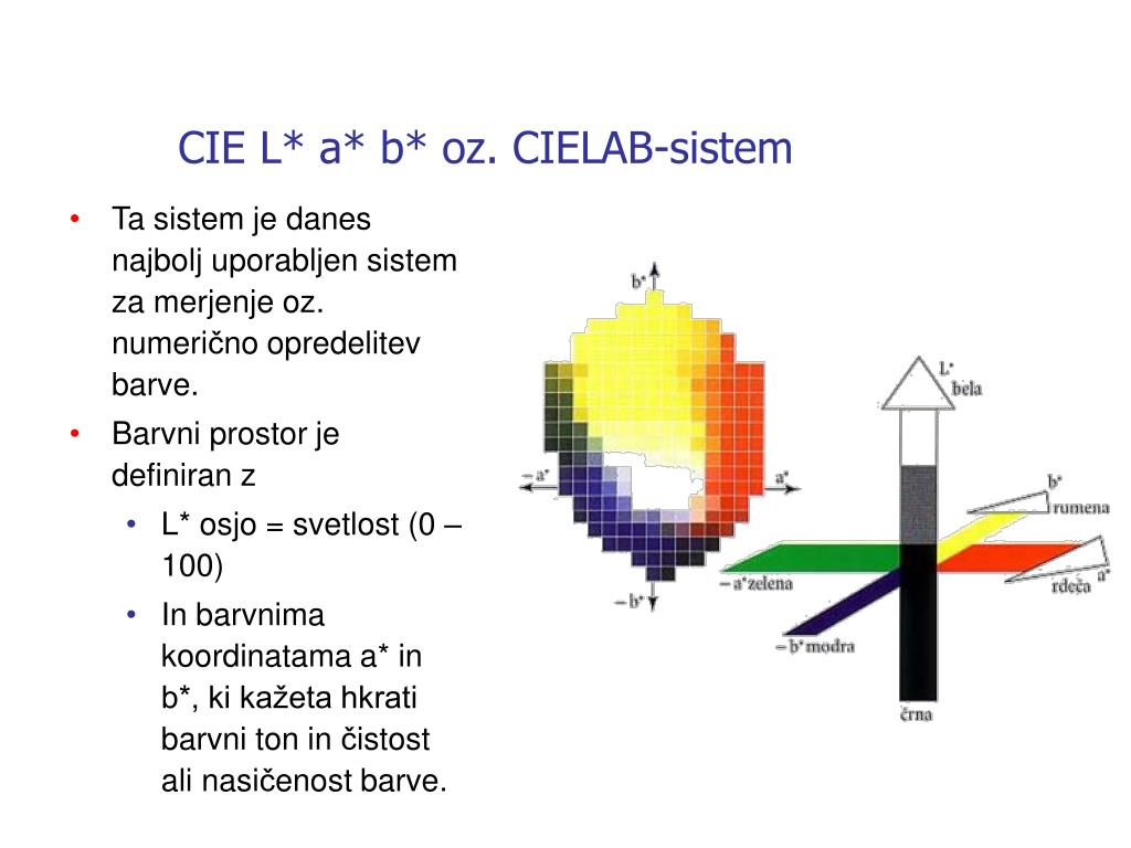 CIE L* a* b* oz. CIELAB-sistem