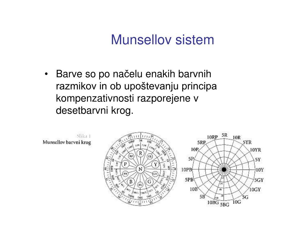 Munsellov sistem
