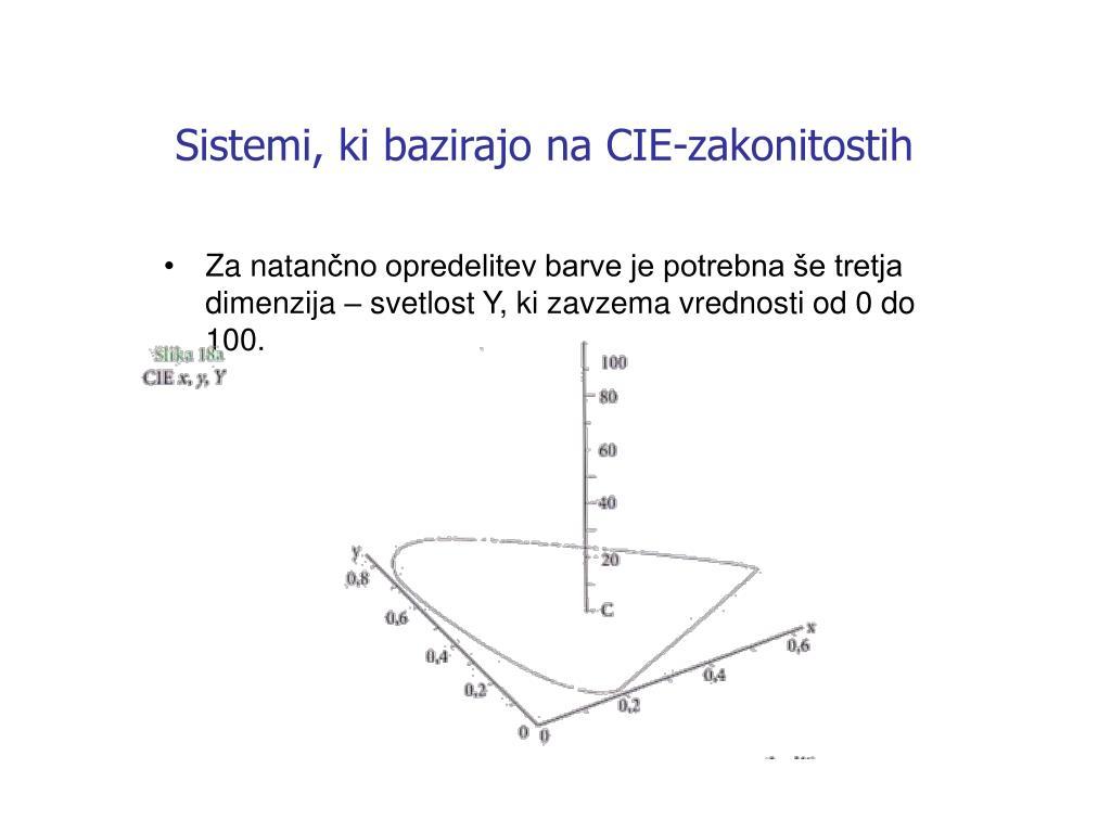 Sistemi, ki bazirajo na CIE-zakonitostih