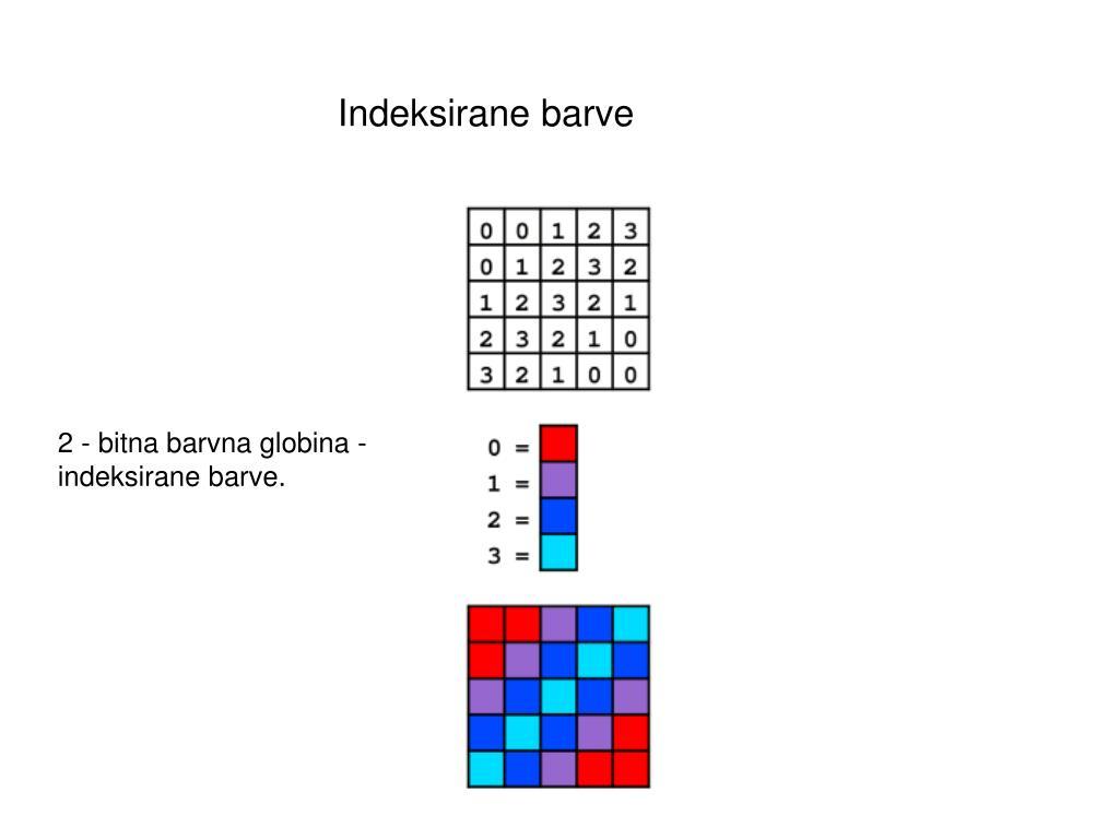 Indeksirane barve