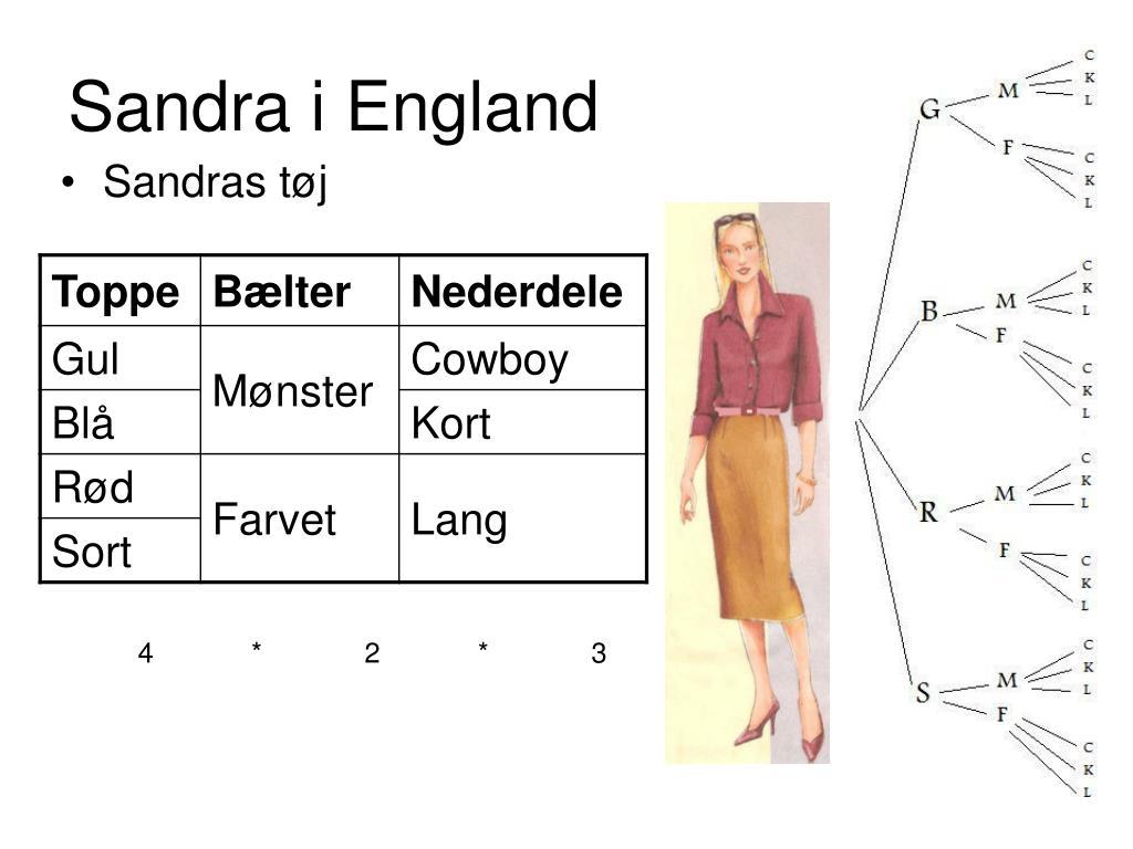 Sandra i England